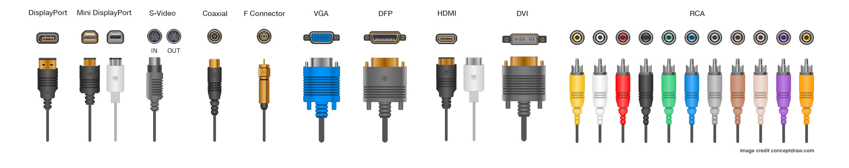how to daisy chain monitors hdmi